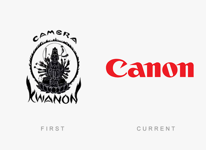 Logo von Canon - Damals und heute