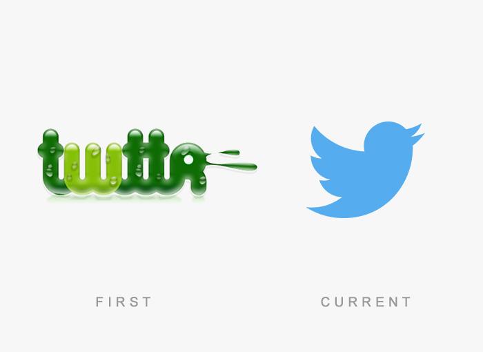 Logo von Twitter - Damals und heute